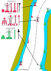 fahrwasserzeichen-von-see-kommend