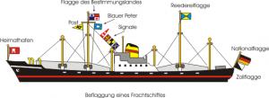 Foto Flaggen Lexikon